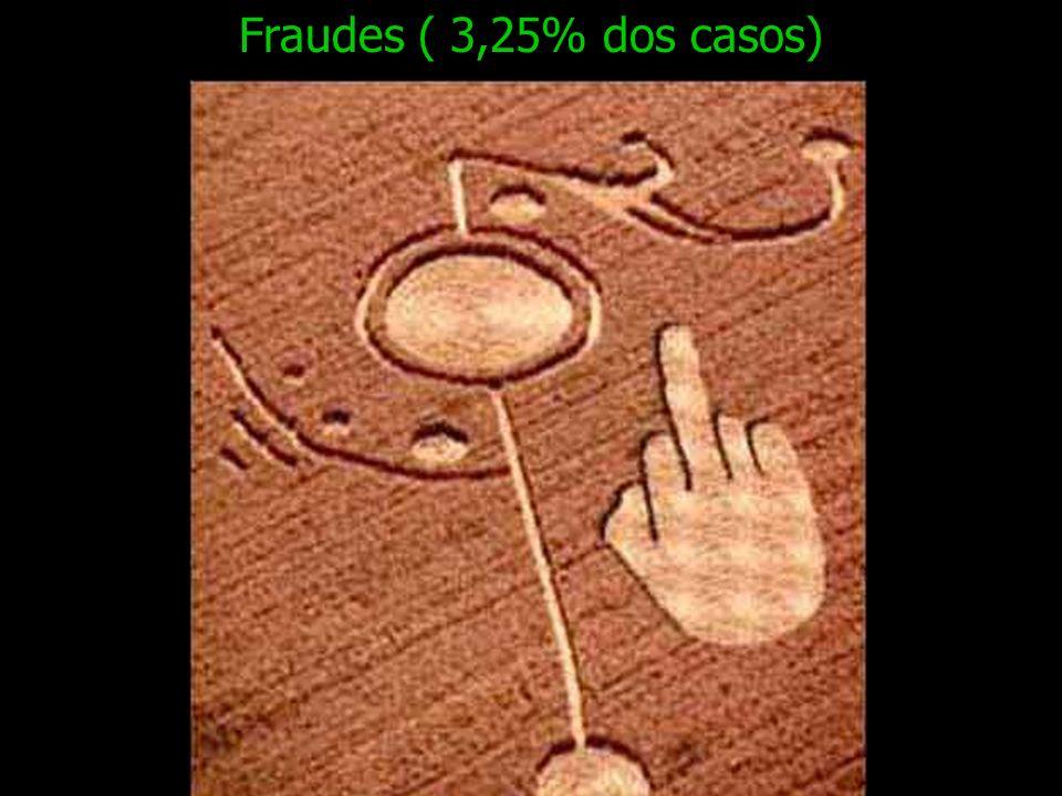 Fraudes ( 3,25% dos casos)