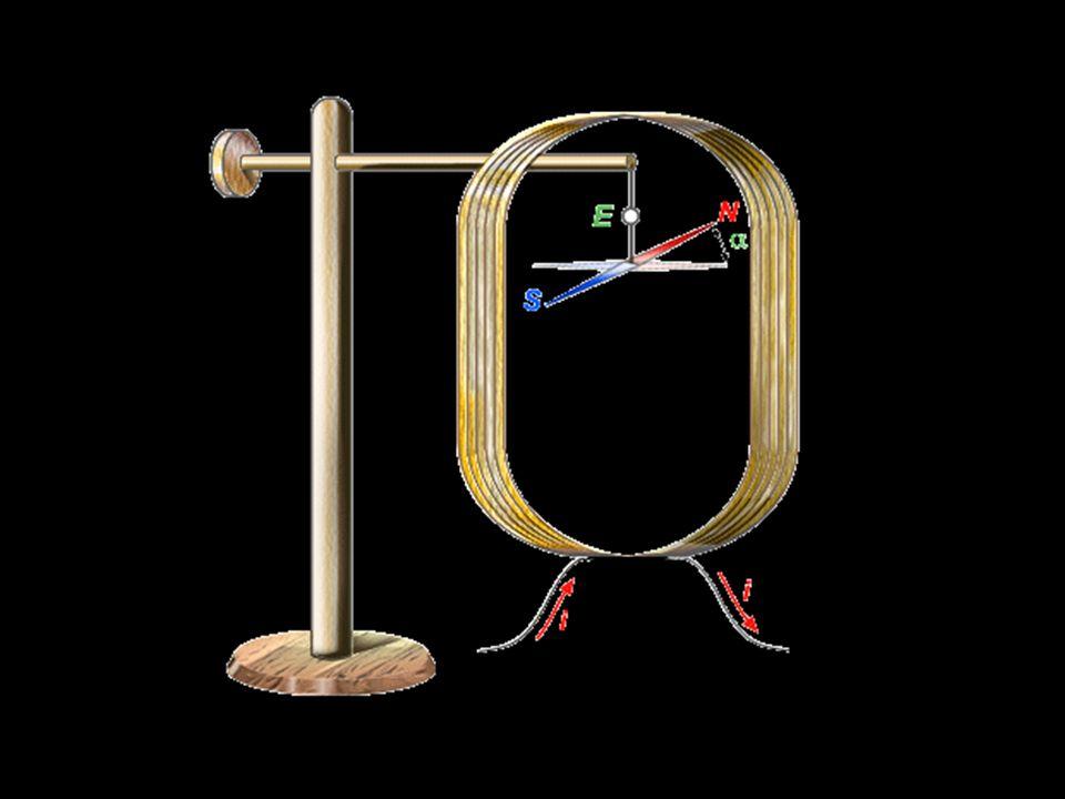 O campo magnético terrestre é resultado das correntes elétricas geradas no manto externo terrestre.