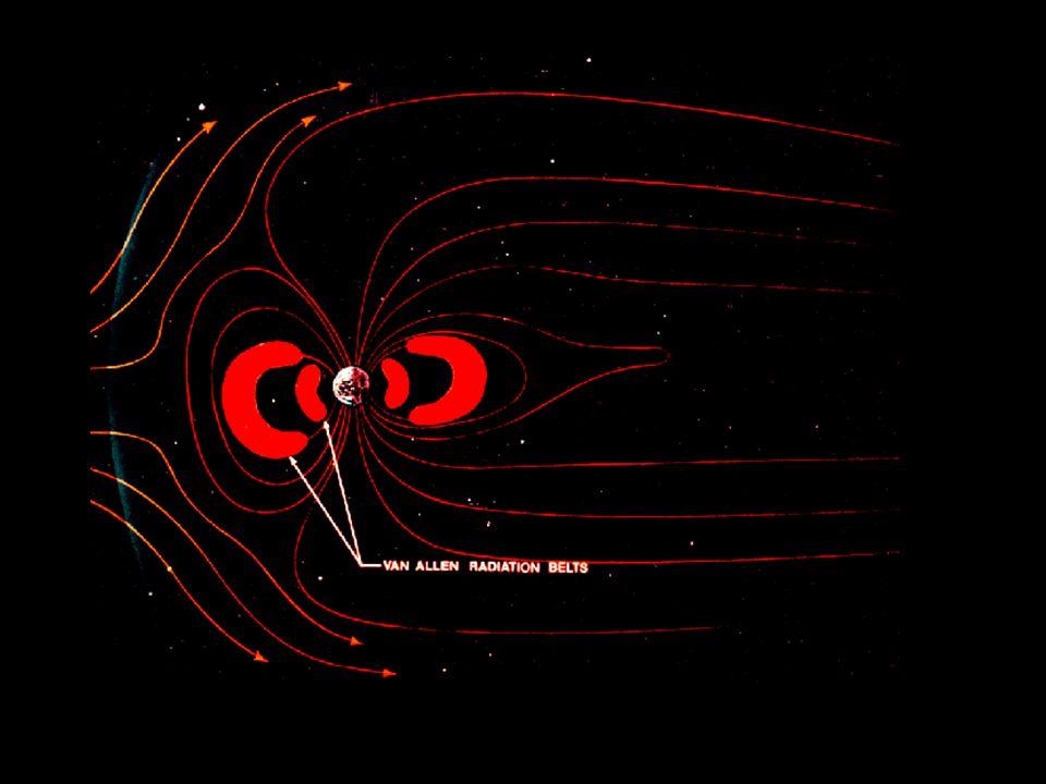 Variações no Campo Magnético Terrestre e consequências: O eixo de rotação terrestre e o eixo do campo magnético são inclinados um em relação ao outro cerca de 11°, porém estes polos não são estacionários.