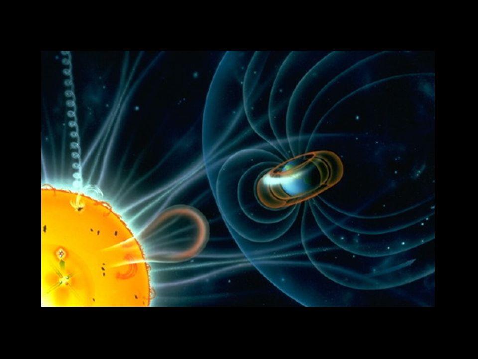 Tempestades magnéticas