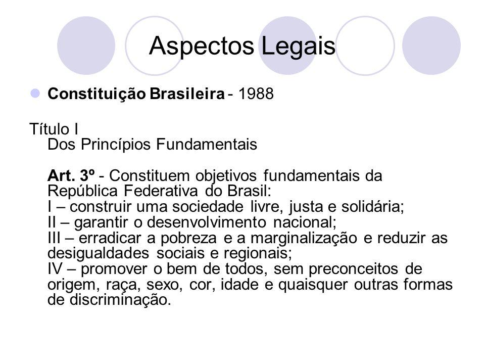 Aspectos Legais Constituição Brasileira - 1988 Título I Dos Princípios Fundamentais Art.