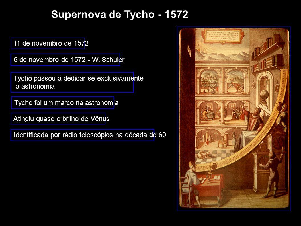 Supernova de Tycho - 1572 11 de novembro de 1572 6 de novembro de 1572 - W. Schuler Tycho passou a dedicar-se exclusivamente a astronomia Identificada