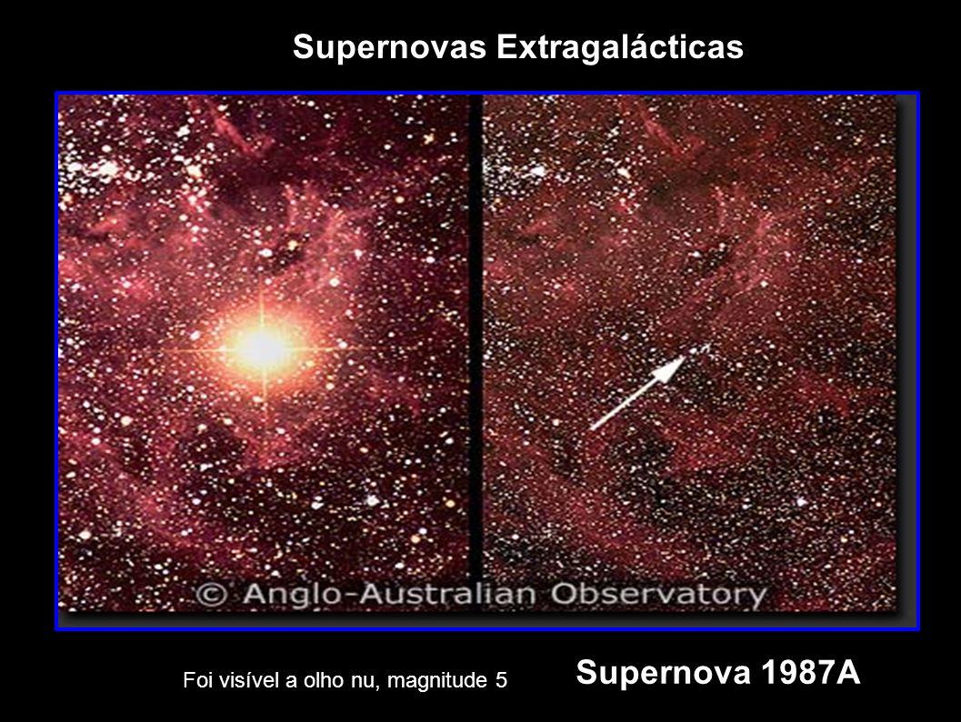 Supernova 1987A Foi visível a olho nu, magnitude 5 Supernovas Extragalácticas