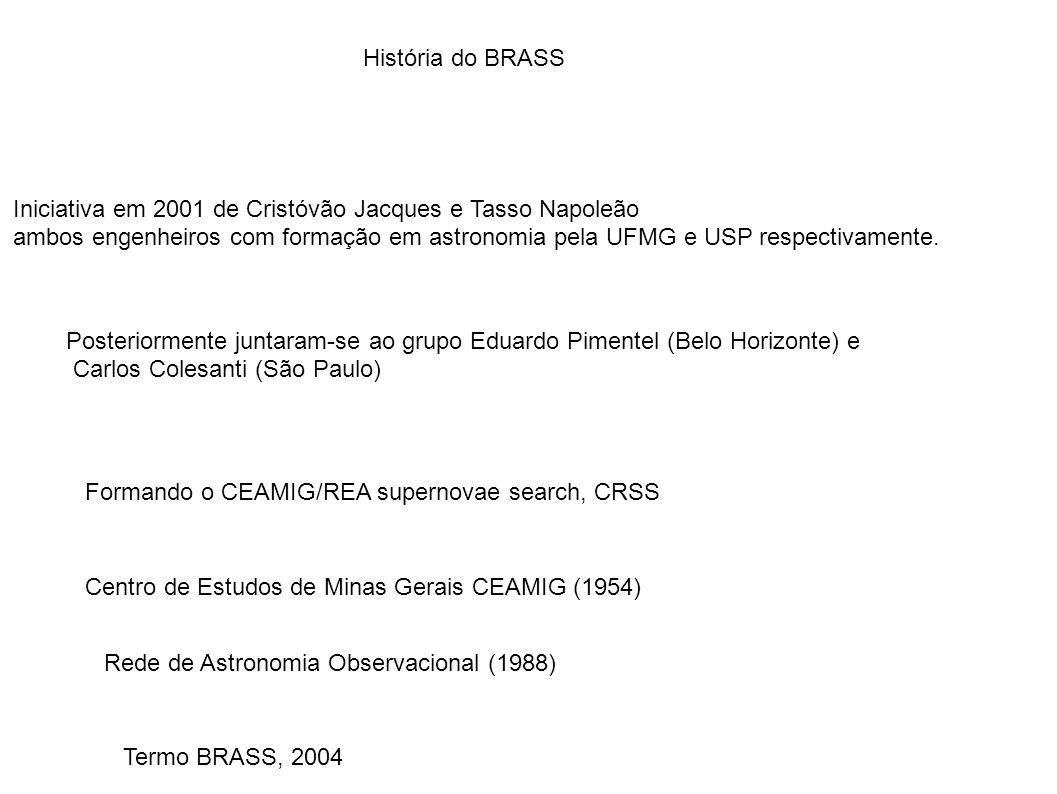 História do BRASS Iniciativa em 2001 de Cristóvão Jacques e Tasso Napoleão ambos engenheiros com formação em astronomia pela UFMG e USP respectivament