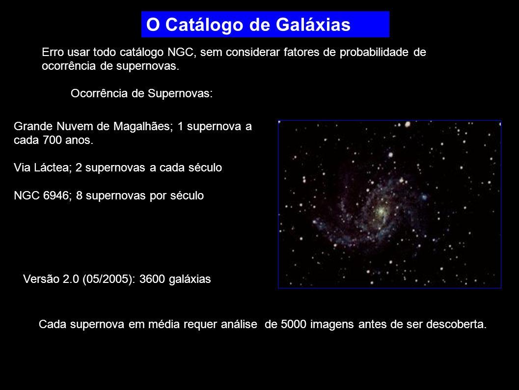 O Catálogo de Galáxias Erro usar todo catálogo NGC, sem considerar fatores de probabilidade de ocorrência de supernovas. Grande Nuvem de Magalhães; 1
