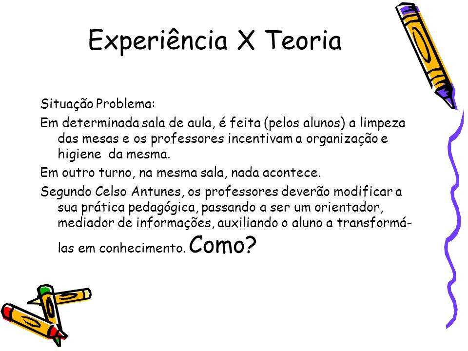 Experiência X Teoria Situação Problema: Em determinada sala de aula, é feita (pelos alunos) a limpeza das mesas e os professores incentivam a organiza