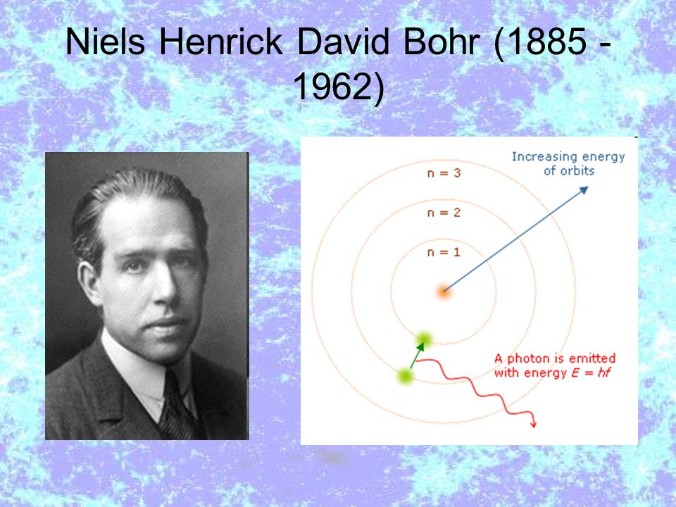 Niels Henrick David Bohr (1885 - 1962)