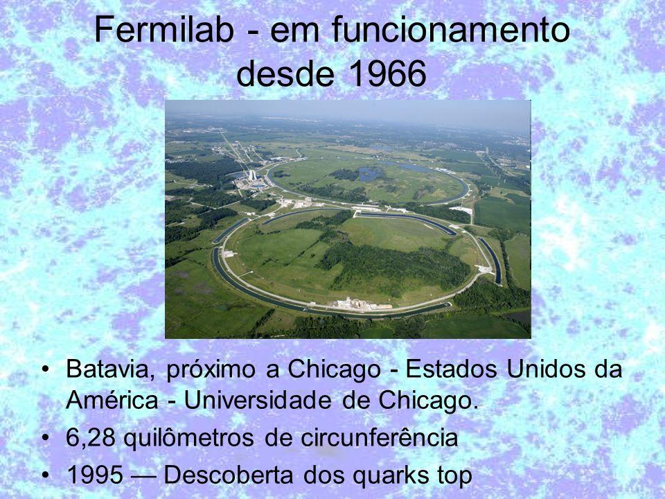 Fermilab - em funcionamento desde 1966 Batavia, próximo a Chicago - Estados Unidos da América - Universidade de Chicago. 6,28 quilômetros de circunfer
