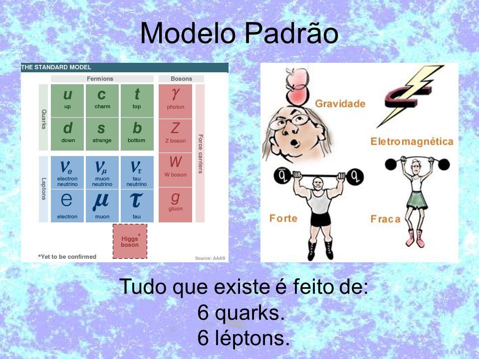 Modelo Padrão Tudo que existe é feito de: 6 quarks. 6 léptons.