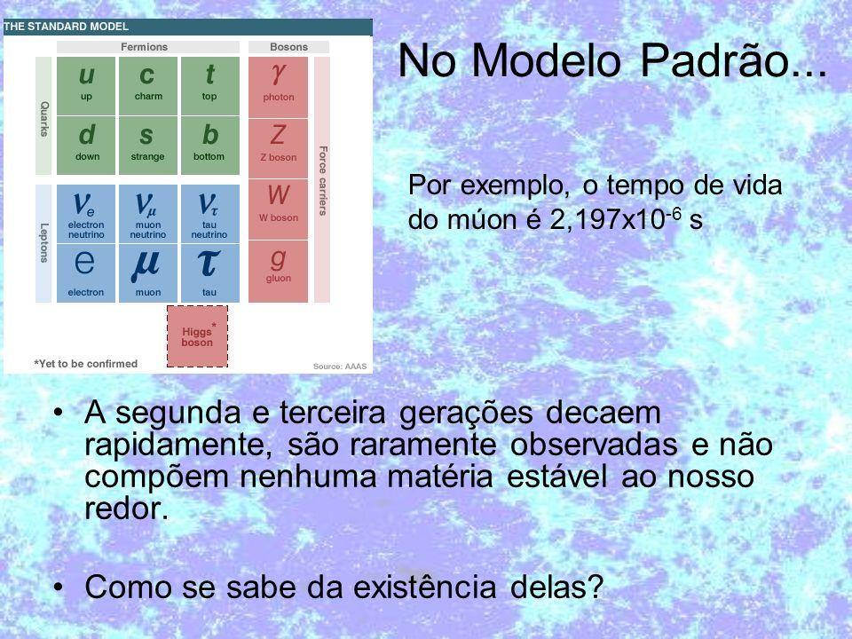 No Modelo Padrão... A segunda e terceira gerações decaem rapidamente, são raramente observadas e não compõem nenhuma matéria estável ao nosso redor. C