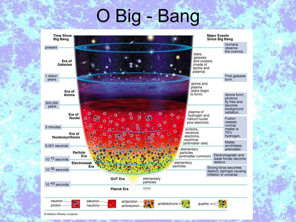 O Big - Bang