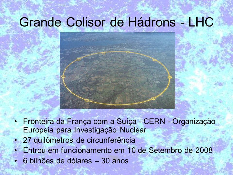 Grande Colisor de Hádrons - LHC Fronteira da França com a Suíça - CERN - Organização Europeia para Investigação Nuclear 27 quilômetros de circunferênc