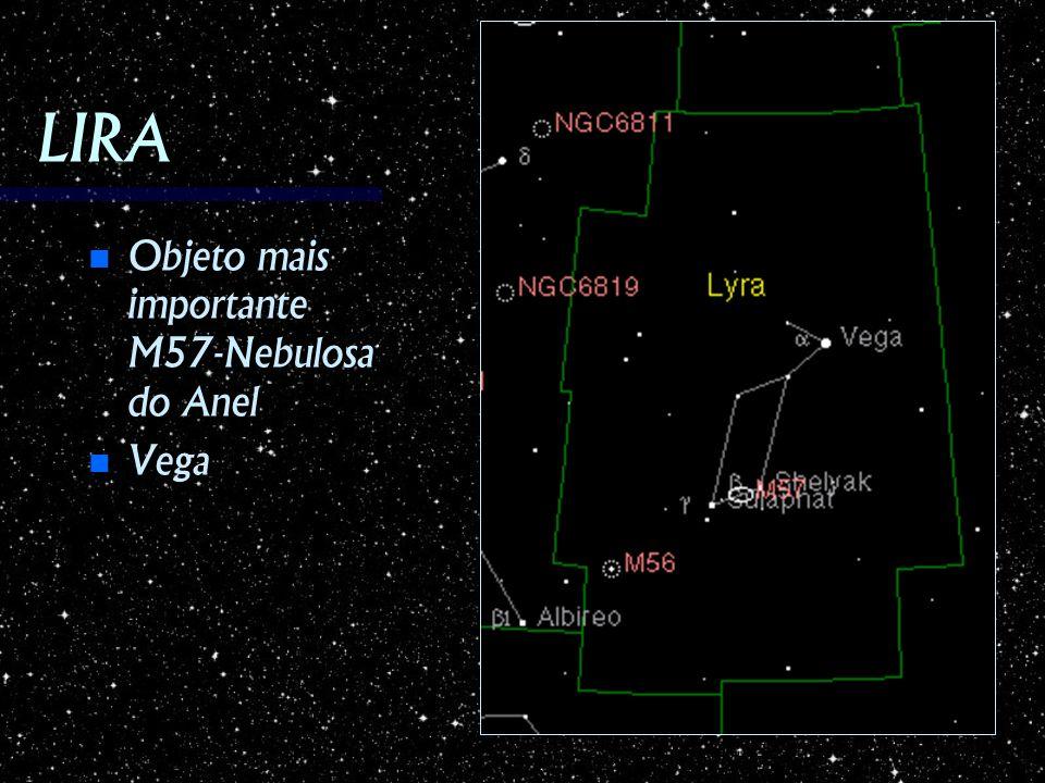 LIRA Objeto mais importante M57-Nebulosa do Anel Objeto mais importante M57-Nebulosa do Anel Vega Vega