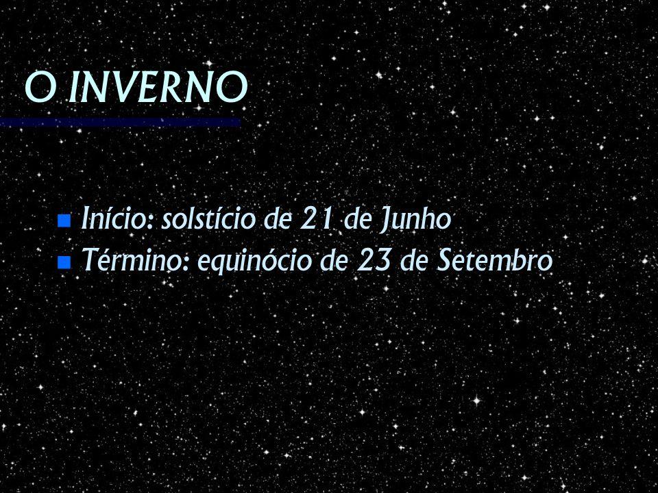 O INVERNO Início: solstício de 21 de Junho Início: solstício de 21 de Junho Término: equinócio de 23 de Setembro Término: equinócio de 23 de Setembro