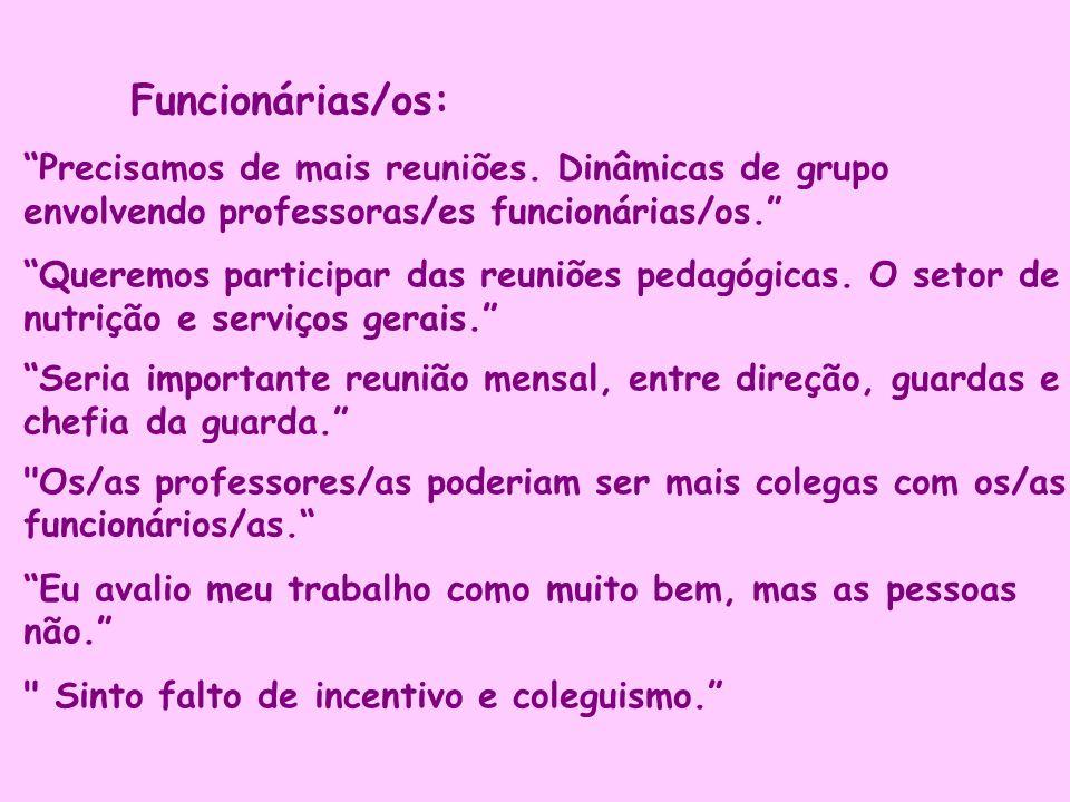 Funcionárias/os: Precisamos de mais reuniões. Dinâmicas de grupo envolvendo professoras/es funcionárias/os. Queremos participar das reuniões pedagógic