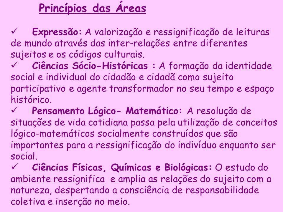 Princípios das Áreas Expressão: A valorização e ressignificação de leituras de mundo através das inter relações entre diferentes sujeitos e os códigos