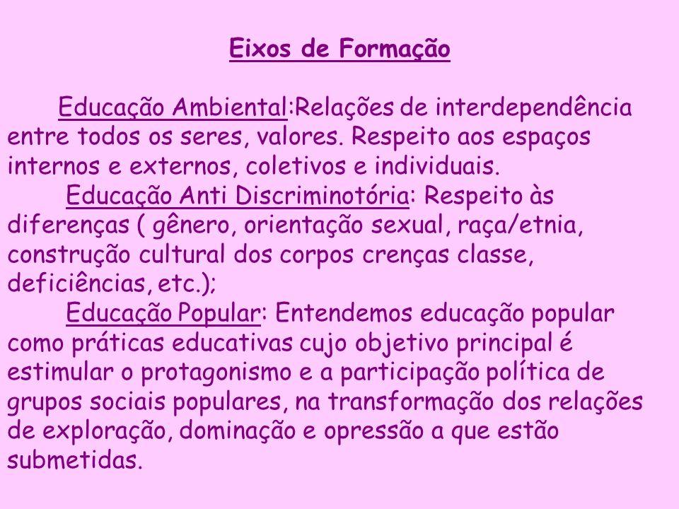Eixos de Formação Educação Ambiental:Relações de interdependência entre todos os seres, valores. Respeito aos espaços internos e externos, coletivos e