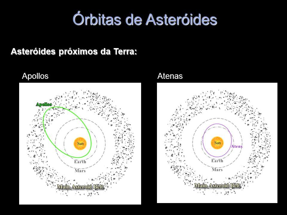 Órbitas de Asteróides Asteróides próximos da Terra: ApollosAtenas