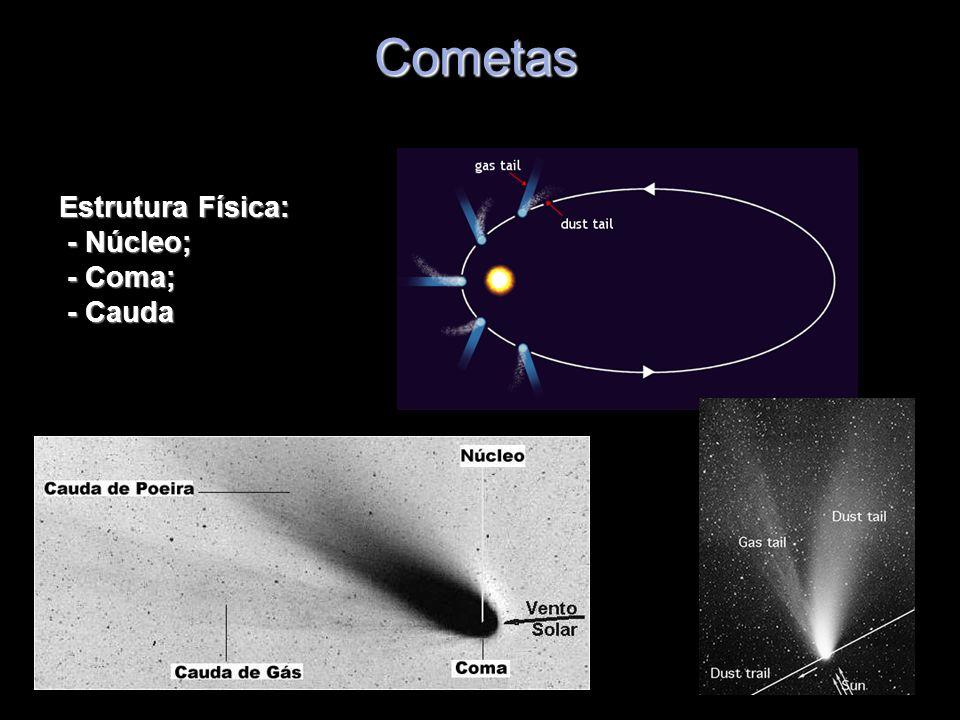 Cometas Estrutura Física: - Núcleo; - Coma; - Cauda