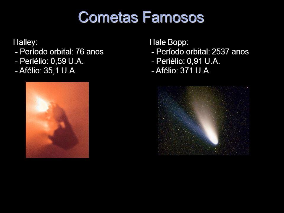 Cometas Famosos Hale Bopp: - Período orbital: 2537 anos - Periélio: 0,91 U.A. - Afélio: 371 U.A. Halley: - Período orbital: 76 anos - Periélio: 0,59 U