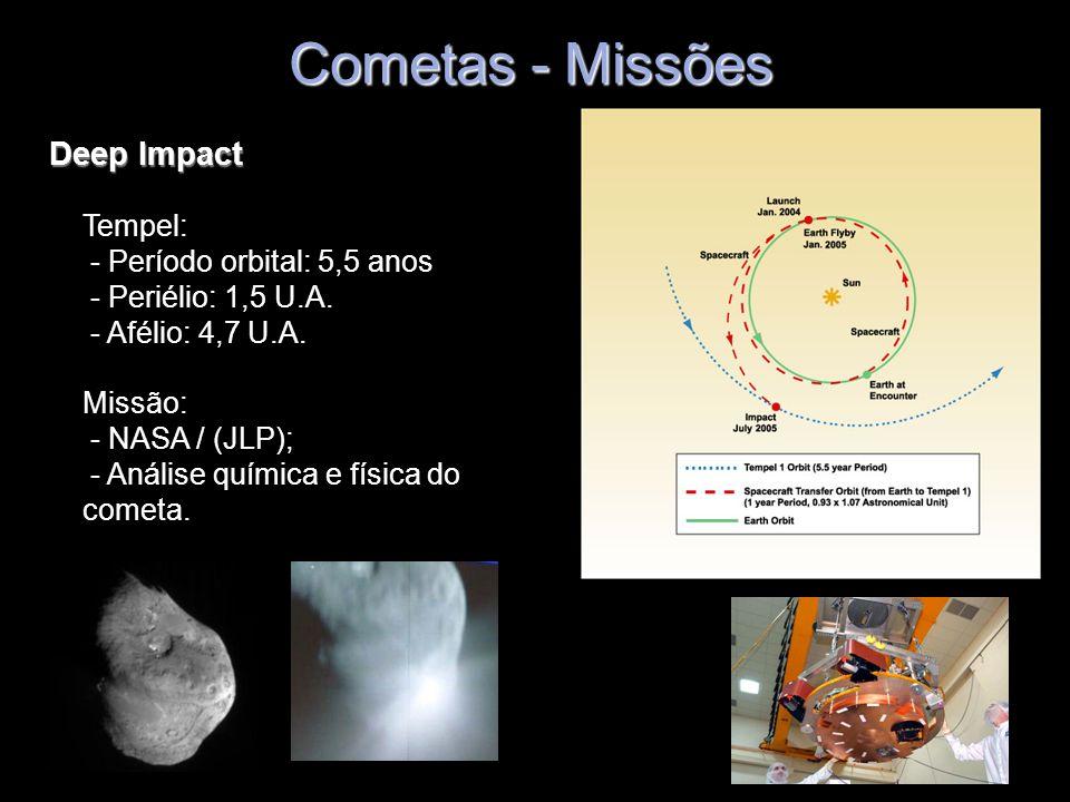 Cometas - Missões Tempel: - Período orbital: 5,5 anos - Periélio: 1,5 U.A. - Afélio: 4,7 U.A. Deep Impact Missão: - NASA / (JLP); - Análise química e