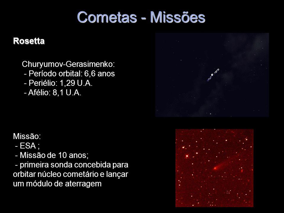 Cometas - Missões Churyumov-Gerasimenko: - Período orbital: 6,6 anos - Periélio: 1,29 U.A. - Afélio: 8,1 U.A. Rosetta Missão: - ESA ; - Missão de 10 a