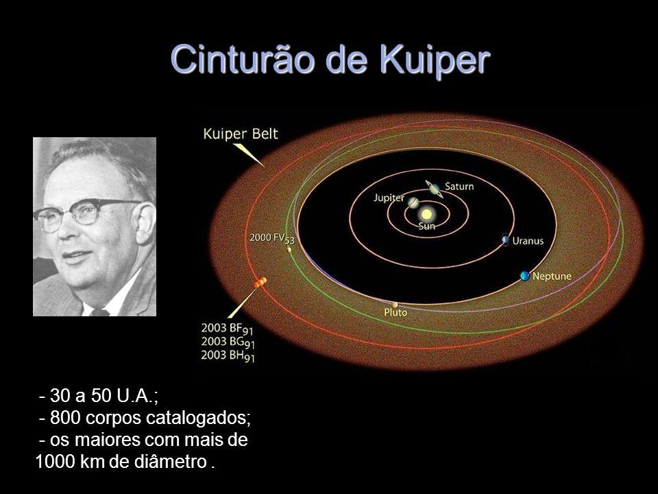 Cinturão de Kuiper - 30 a 50 U.A.; - 800 corpos catalogados; - os maiores com mais de 1000 km de diâmetro.