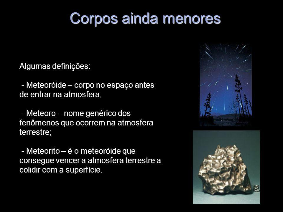 Corpos ainda menores Algumas definições: - Meteoróide – corpo no espaço antes de entrar na atmosfera; - Meteoro – nome genérico dos fenômenos que ocor