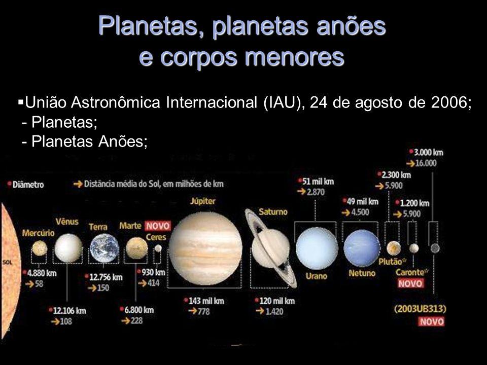 Planetas, planetas anões e corpos menores União Astronômica Internacional (IAU), 24 de agosto de 2006; - Planetas; - Planetas Anões;