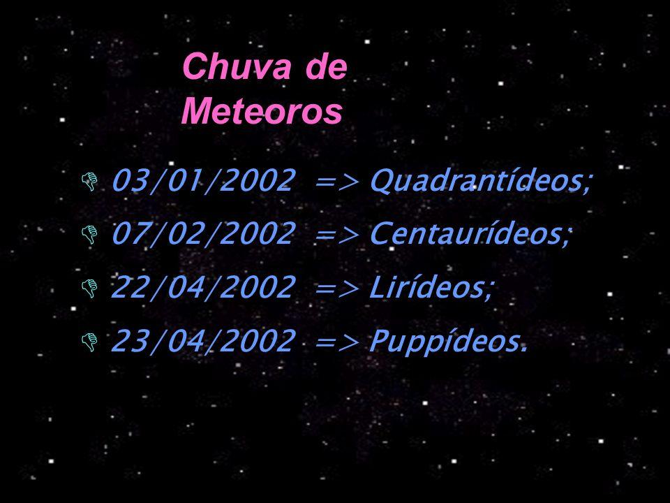 Chuva de Meteoros 03/01/2002 => Quadrantídeos; 07/02/2002 => Centaurídeos; 22/04/2002 => Lirídeos; 23/04/2002 => Puppídeos.
