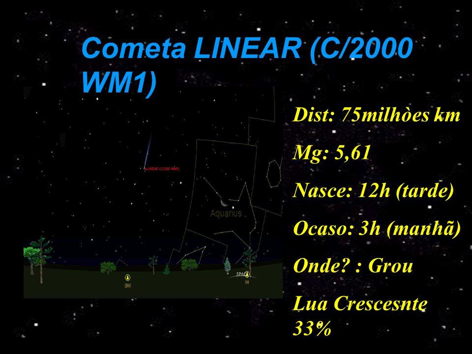 Cometa LINEAR (C/2000 WM1) Dist: 75milhòes km Mg: 5,61 Nasce: 12h (tarde) Ocaso: 3h (manhã) Onde? : Grou Lua Crescesnte 33%