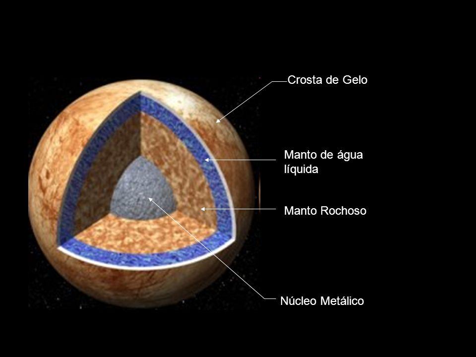 Crosta de Gelo Núcleo Metálico Manto Rochoso Manto de água líquida