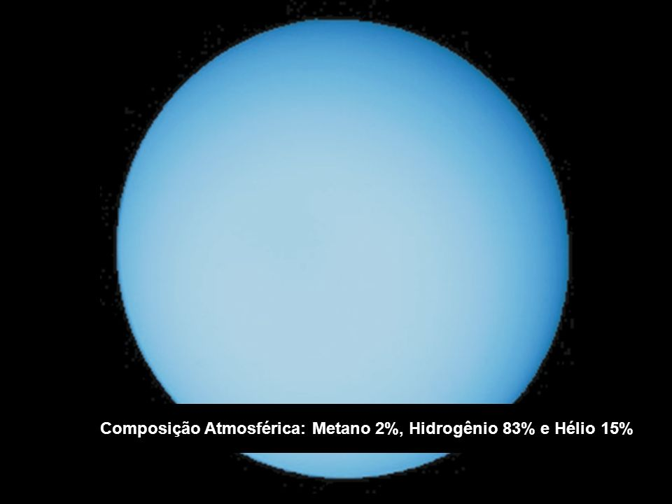 Composição Atmosférica: Metano 2%, Hidrogênio 83% e Hélio 15%