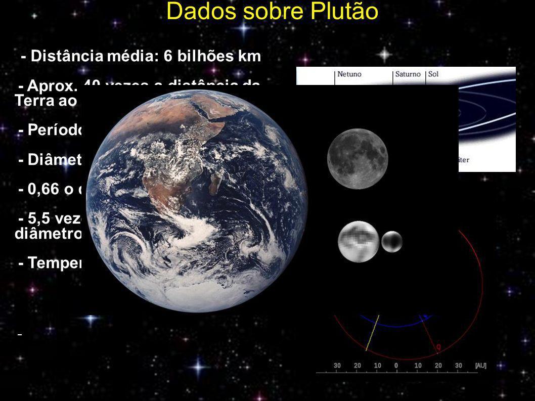 Dados sobre Plutão - Distância média: 6 bilhões km - Aprox.