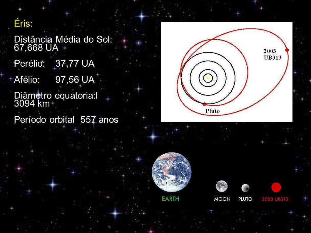 Éris: Distância Média do Sol: 67,668 UA Perélio: 37,77 UA Afélio: 97,56 UA Diâmetro equatoria:l 3094 km Período orbital 557 anos