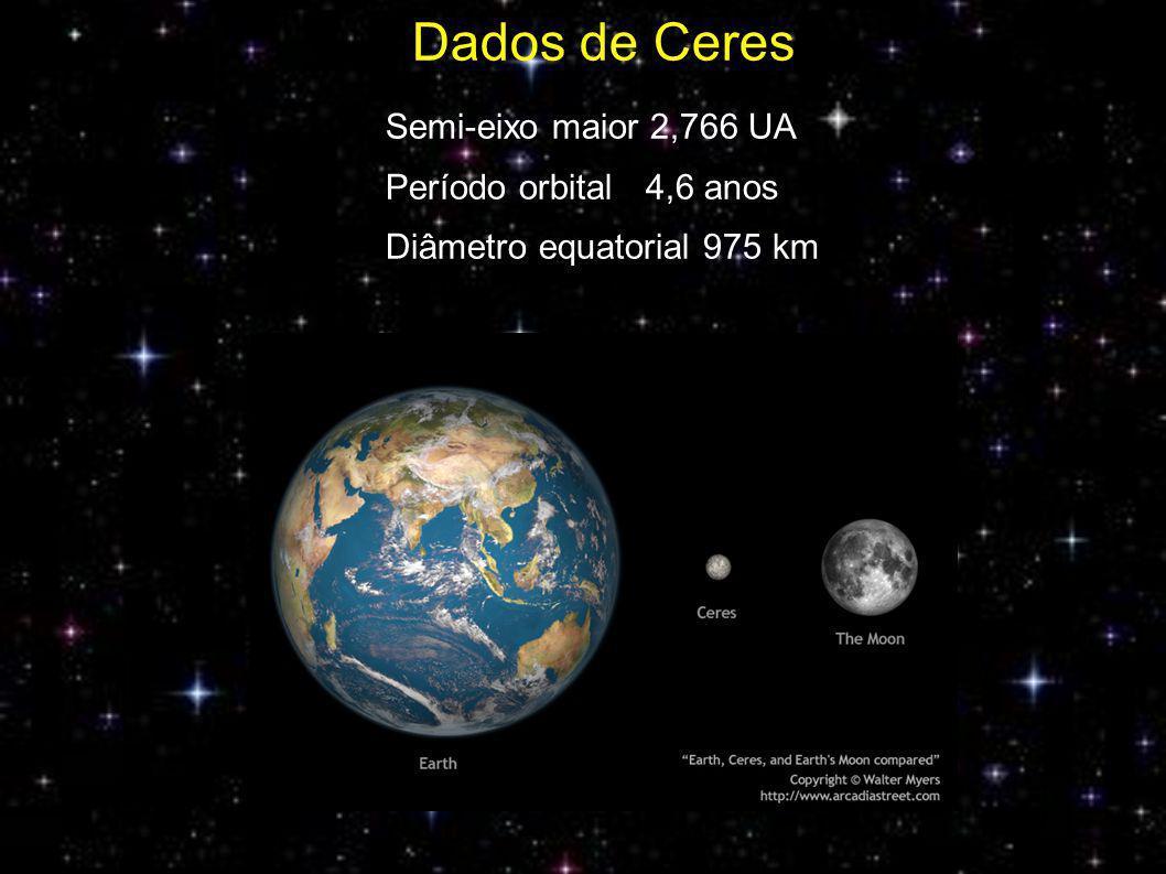 Dados de Ceres Semi-eixo maior 2,766 UA Período orbital 4,6 anos Diâmetro equatorial 975 km