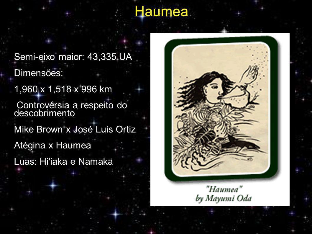 Semi-eixo maior: 43,335 UA Dimensões: 1,960 x 1,518 x 996 km Controvérsia a respeito do descobrimento Mike Brown x José Luis Ortiz Atégina x Haumea Luas: Hi iaka e Namaka Haumea