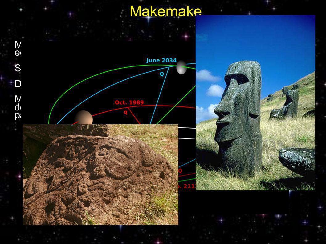 Makemake Mais uma das descobertas da equipe de Palomar.