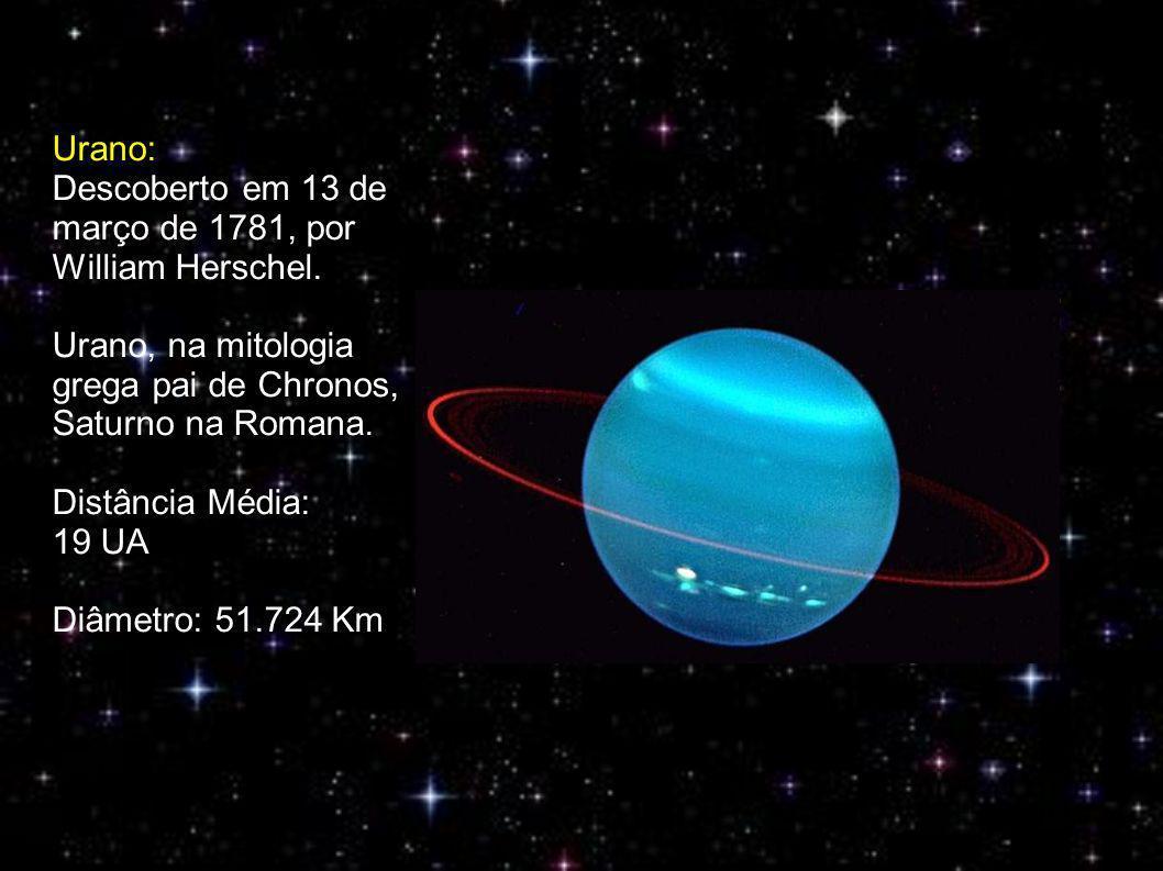 Urano: Descoberto em 13 de março de 1781, por William Herschel.
