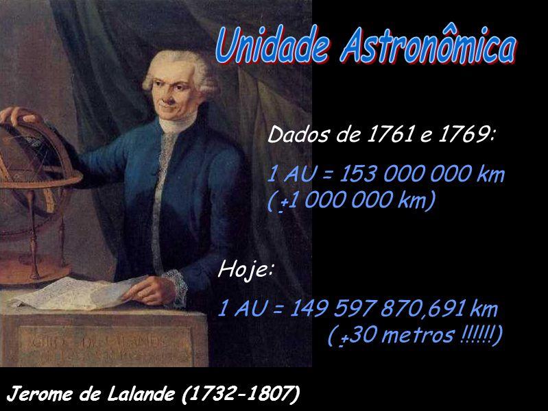 Jerome de Lalande (1732-1807) Dados de 1761 e 1769: 1 AU = 153 000 000 km ( 1 000 000 km) + - Hoje: 1 AU = 149 597 870,691 km ( 30 metros !!!!!!) + -
