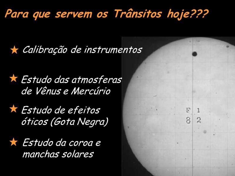 Estudo das atmosferas de Vênus e Mercúrio Para que servem os Trânsitos hoje .
