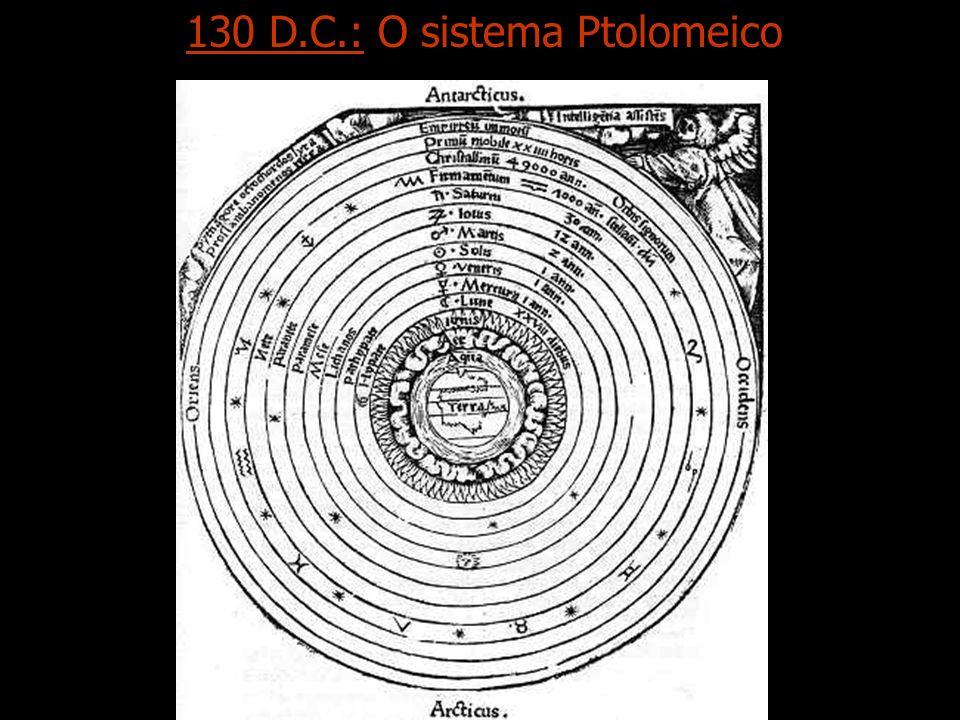 1250 A.C.: A criação dos planetas.