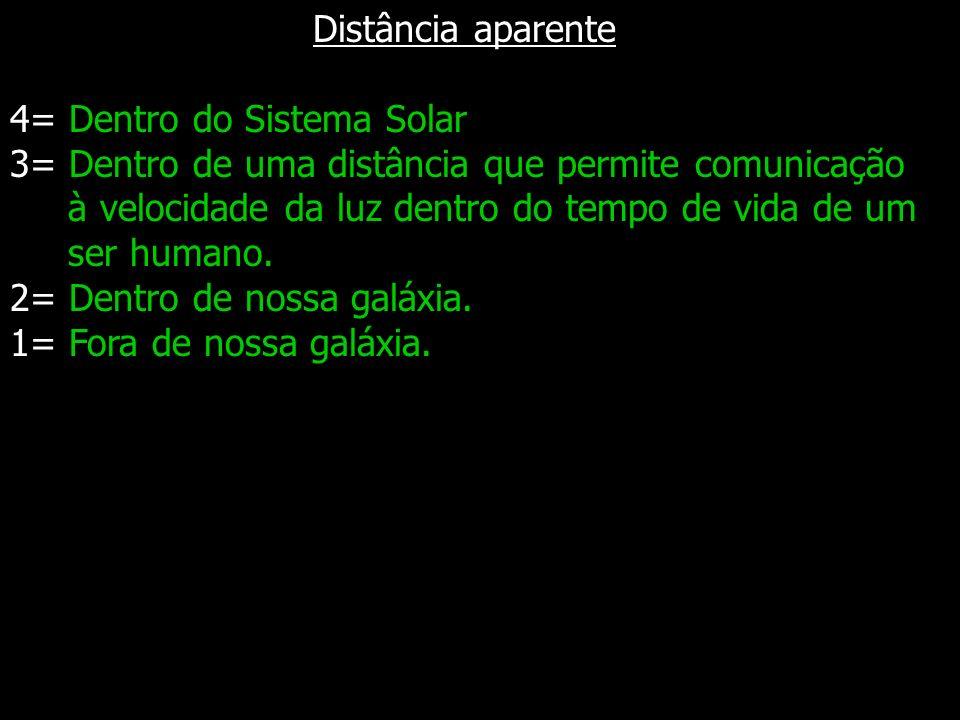 Tipo de fenômeno 6= Mensagem específica para a Terra ou encontro físico direto com inteligência extraterrestre. 5= Mensagem não direcionada, com infor