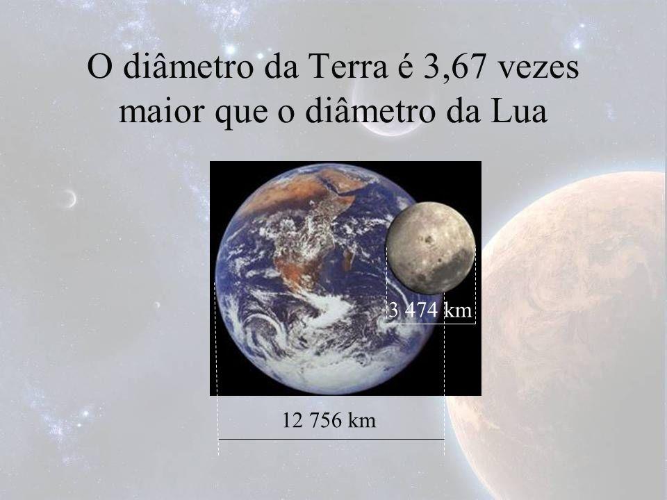 3 474 km O diâmetro da Terra é 3,67 vezes maior que o diâmetro da Lua