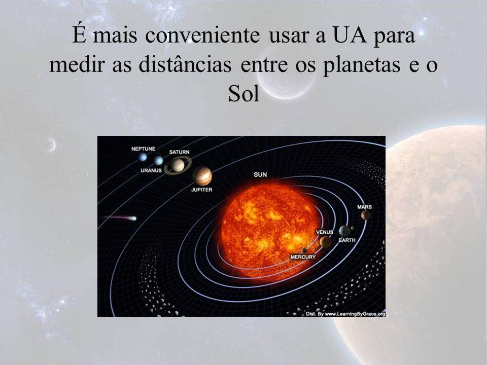 É mais conveniente usar a UA para medir as distâncias entre os planetas e o Sol