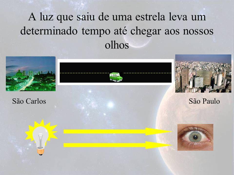São CarlosSão Paulo A luz que saiu de uma estrela leva um determinado tempo até chegar aos nossos olhos