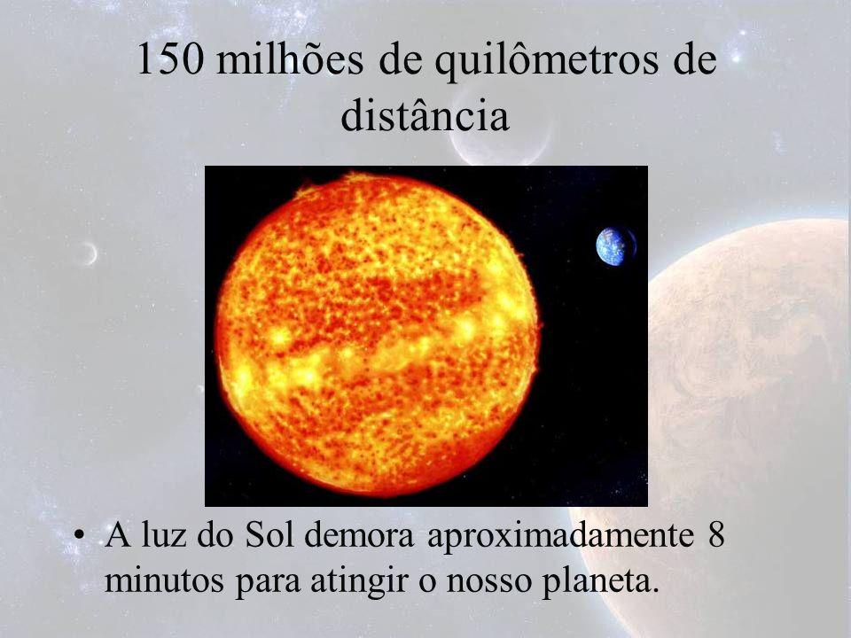 150 milhões de quilômetros de distância A luz do Sol demora aproximadamente 8 minutos para atingir o nosso planeta.