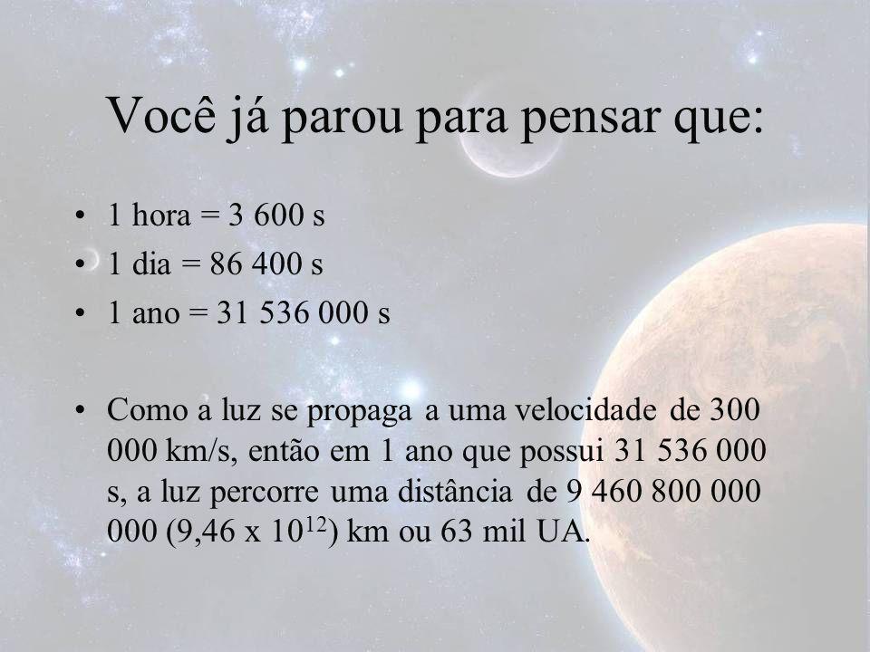 Você já parou para pensar que: 1 hora = 3 600 s 1 dia = 86 400 s 1 ano = 31 536 000 s Como a luz se propaga a uma velocidade de 300 000 km/s, então em