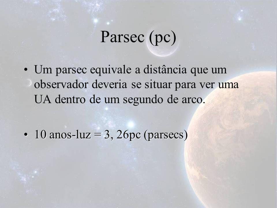 Parsec (pc) Um parsec equivale a distância que um observador deveria se situar para ver uma UA dentro de um segundo de arco. 10 anos-luz = 3, 26pc (pa