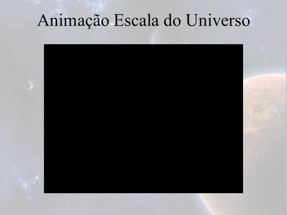 Animação Escala do Universo